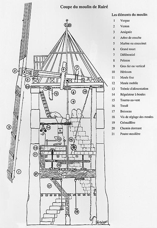 Moulin vent de rair sallertaine 85300 vend e - Plan moulin a vent en bois pour jardin ...